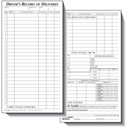 Picture of Daily Record of Deliveries Card